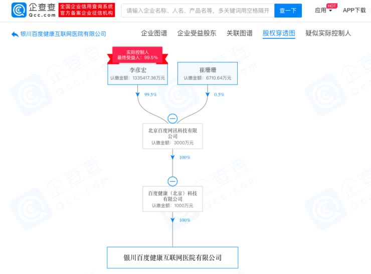 Baidu invests 10 million to establish online hospital-cnTechPost