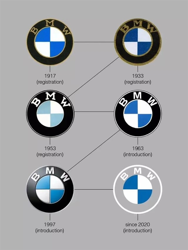 BMW launches new logo-cnEVpost