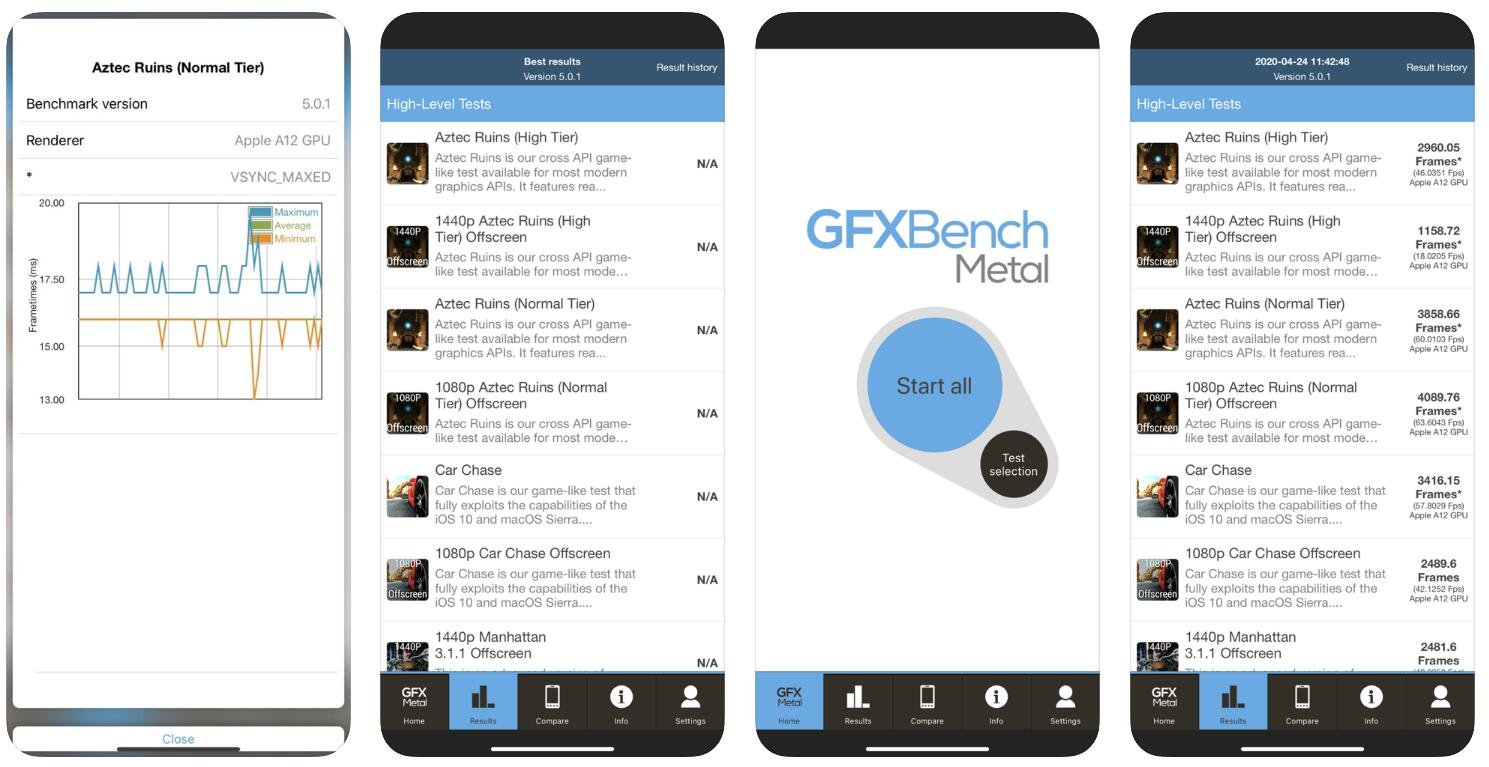 GFXBench for iOS finally gets update after a year-cnTechPost