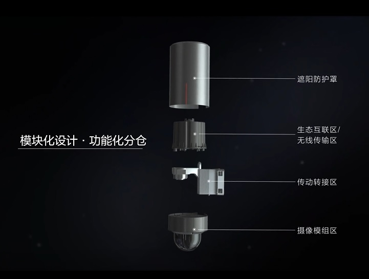 Huawei releases camera HoloSens SDC-cnTechPost