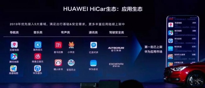 What are Huawei's possible plans in the auto sector in 5G era?-cnTechPost