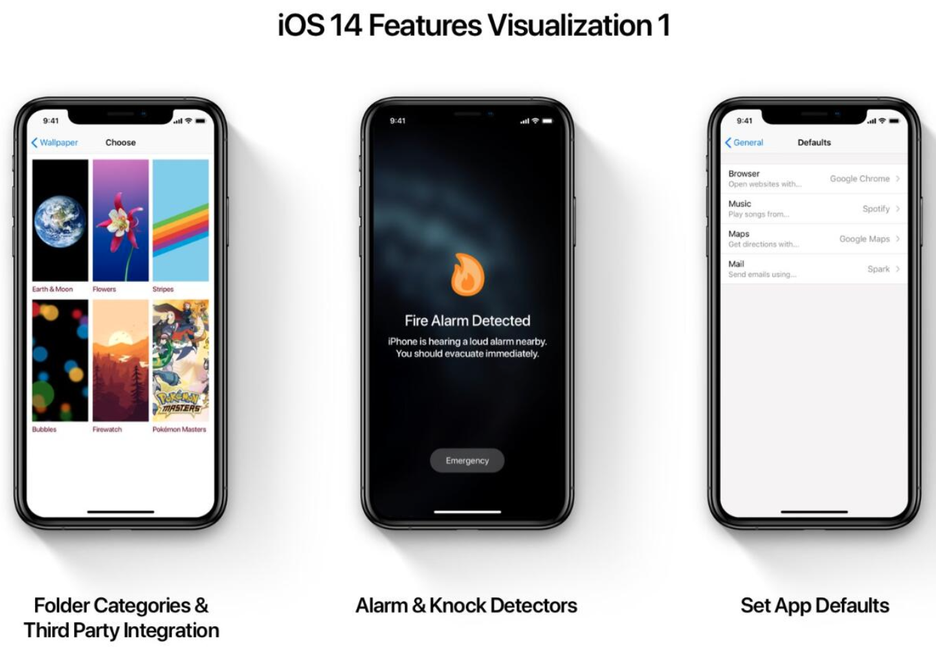 Early version of iOS 14 reportedly leaked-cnTechPost
