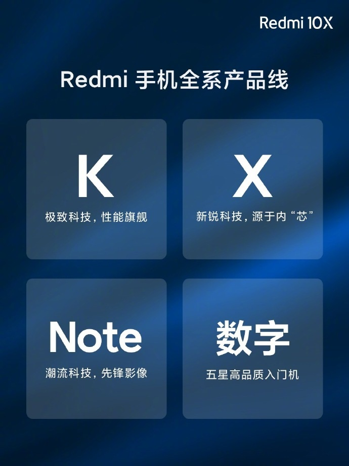 Xiaomi exec says Redmi phones have 4 product lines in the future-CnTechPost
