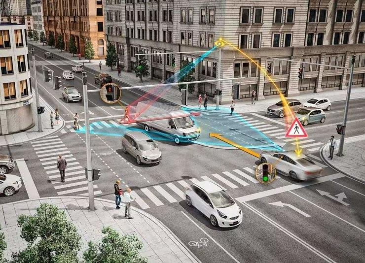 BeiDou and 5G, what impact will they have on China's autonomous driving industry?-cnTechPost