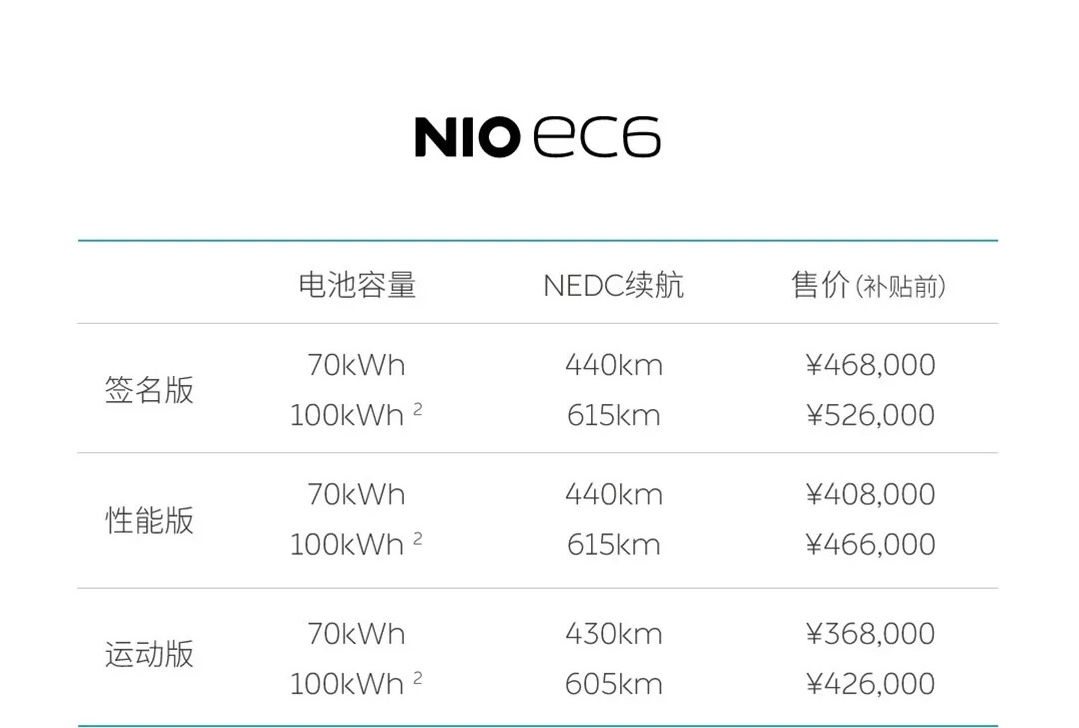 Nio announces price of EC6 starts at 368,000 yuan before subsidies-cnTechPost