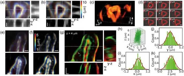Chinese university makes advances in new bio-optical microscopy technology-cnTechPost