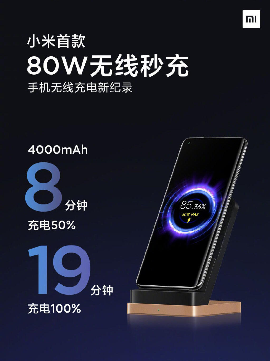 Xiaomi unveils world's fastest wireless charging tech, recharges 4,000mAh battery in 20 mins-CnTechPost