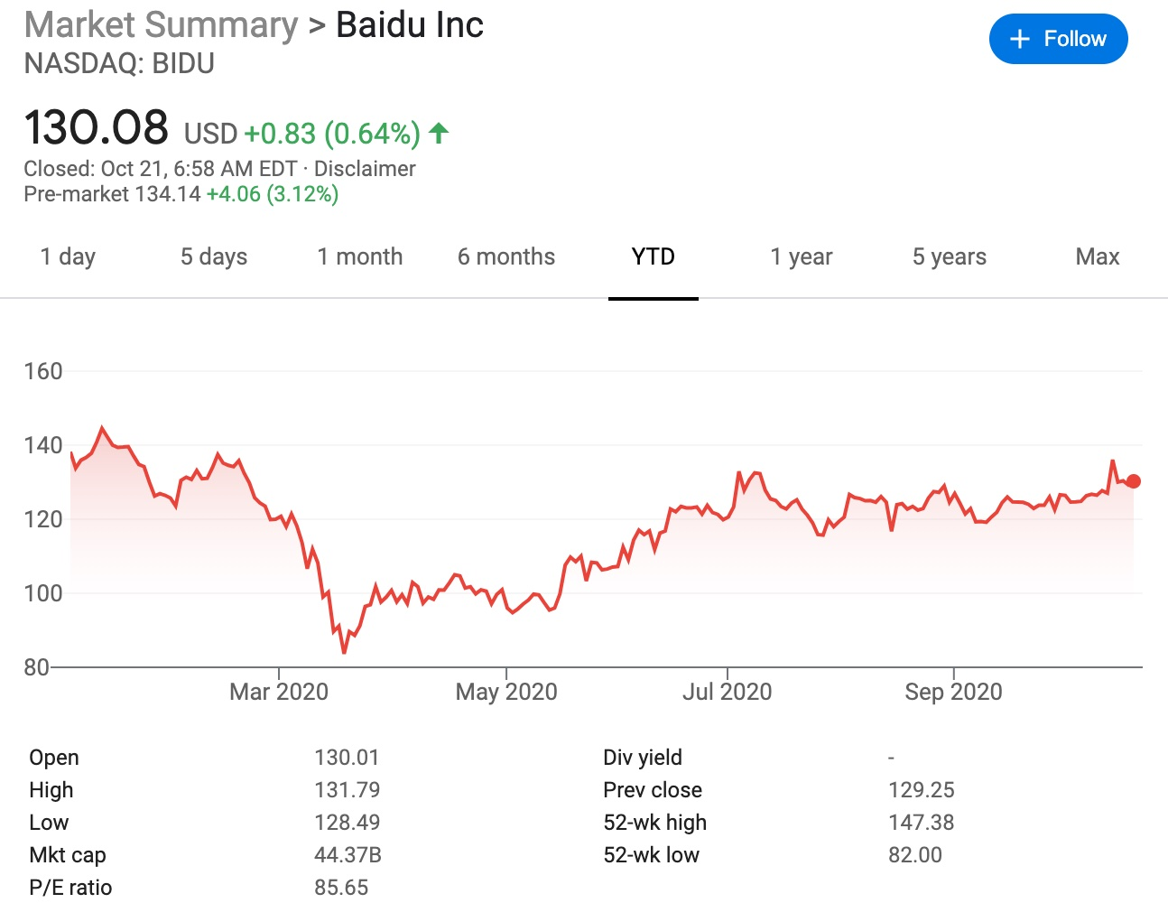 Baidu reportedly plans secondary listing in Hong Kong by year-end-CnTechPost