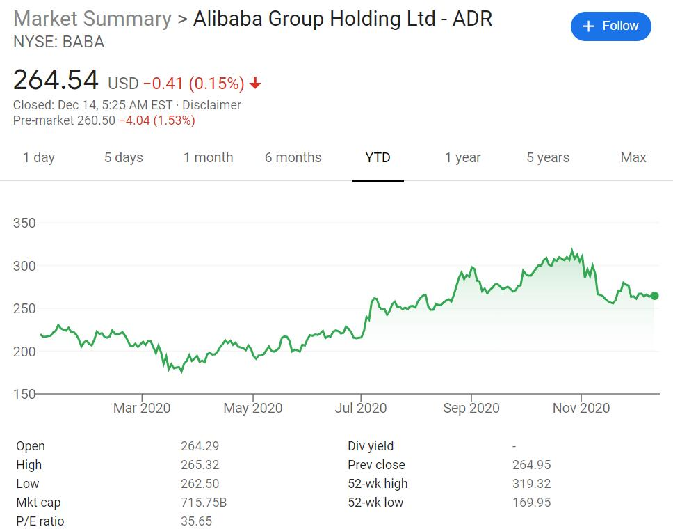 Alibaba fined RMB 500,000 under anti-monopoly law by Chinese market regulator-CnTechPost