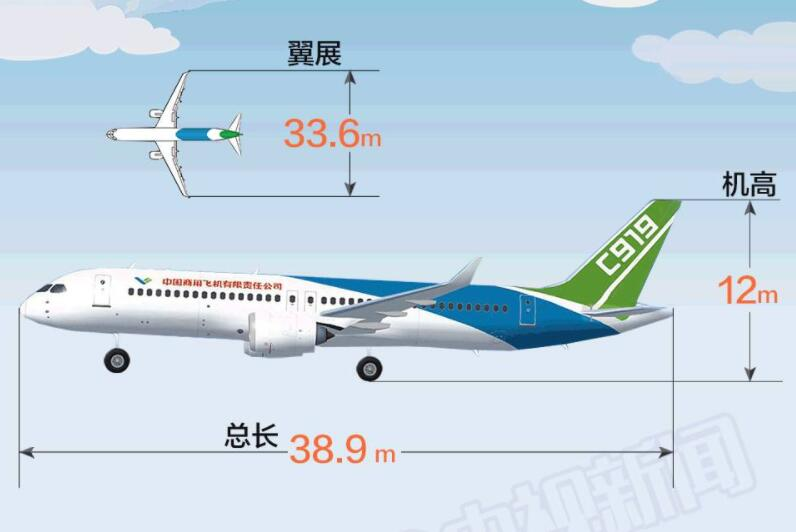 China-made aircraft Comac C919 could be delivered this year-CnTechPost