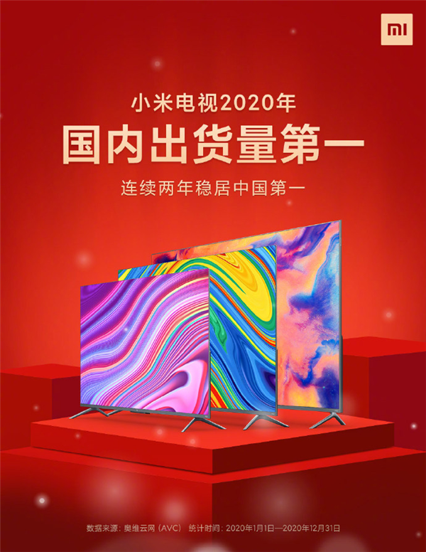 Xiaomi TV No. 1 in China shipments for 2nd consecutive year-CnTechPost