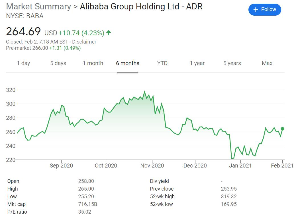 Alibaba reports revenue of $34 billion in fiscal Q3, beating market expectations-CnTechPost