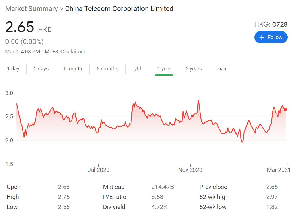 China Telecom announces plan to list on A-share market-CnTechPost