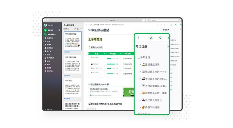 Yinxiang, Chinese version of Evernote, closes hundreds of millions of RMB in Series B funding-CnTechPost