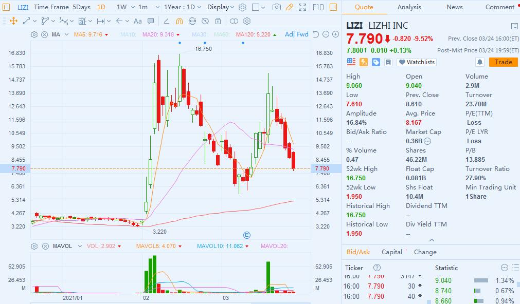 Chinese audio platform LIZHI announces in-car audio partnership with EV maker Enovate-CnTechPost