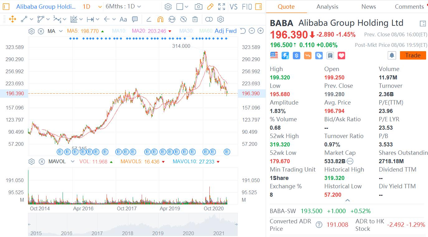 Alibaba in public outcry after female employee complains of sexual assault by her leader-CnTechPost