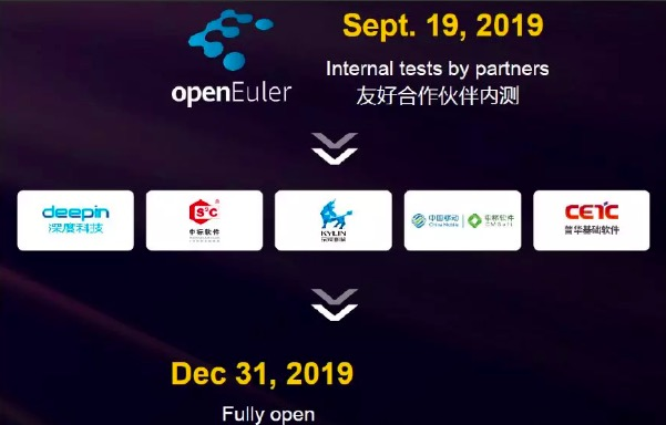 Huawei openEuler is a partner of UOS, not a competitor, analysts say-cnTechPost