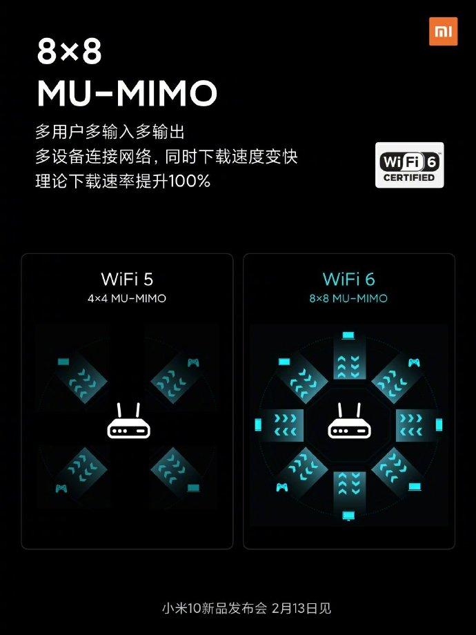 Lei Jun: Xiaomi Mi 10 is first phone to support 8x8 MU-MIMO-cnTechPost