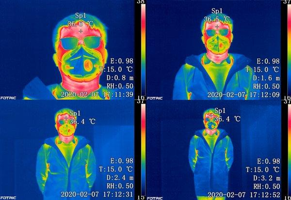 How infrared thermography screens body temperature-cnTechPost