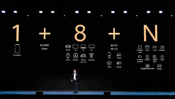 Huawei says global shipments of its 5G phones exceed 10 million-cnTechPost